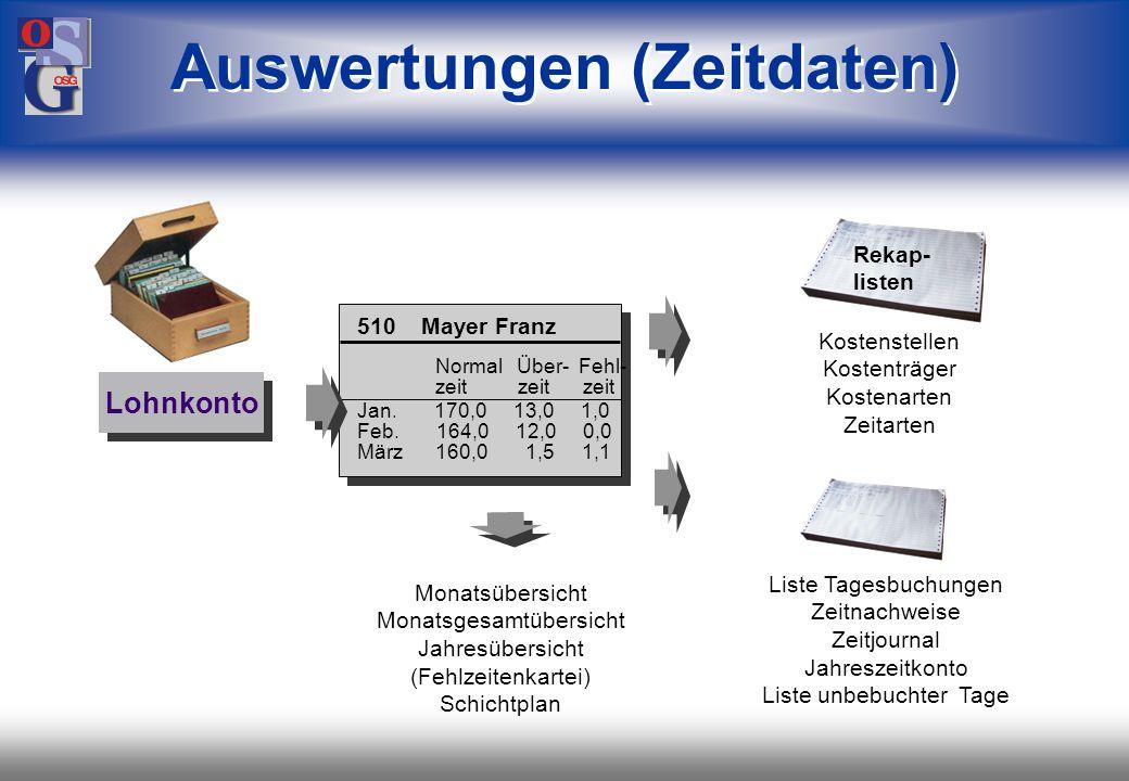OSG 29 Tagesbuchungen Periodenbuchungen Sollvorgaben manuell automatisch Stapeleingabe Zeitbuchungen mit automatischer Schichterkennung Abwesenheits-
