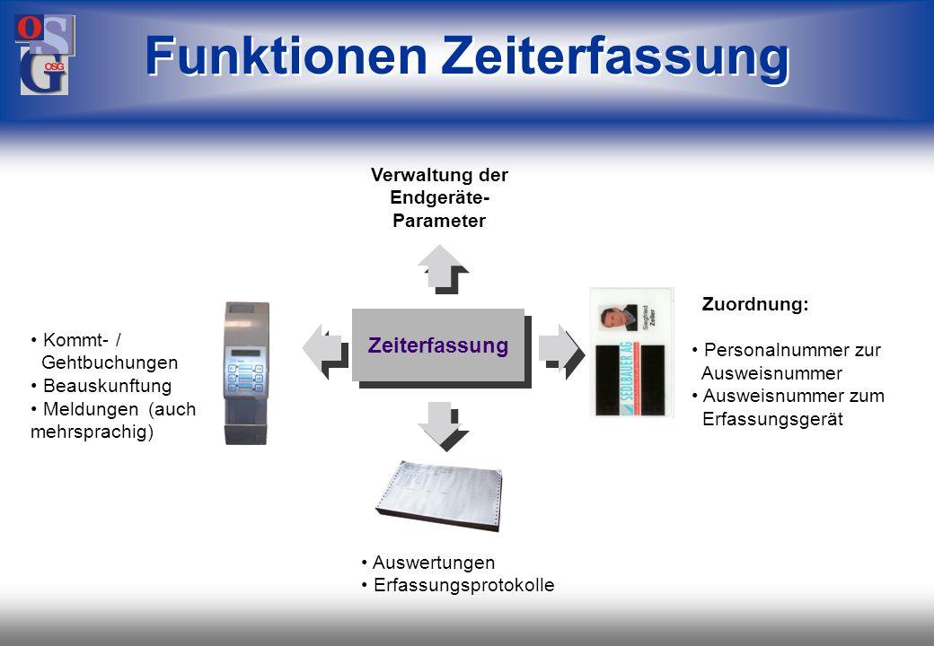 OSG 34 Auswertungen Zeit-erfassungZeit-erfassung Zeit- verarbeitung Personal- abrechnung Band / Diskette Schnittstelle Bewegungsdaten manuelle Buchung