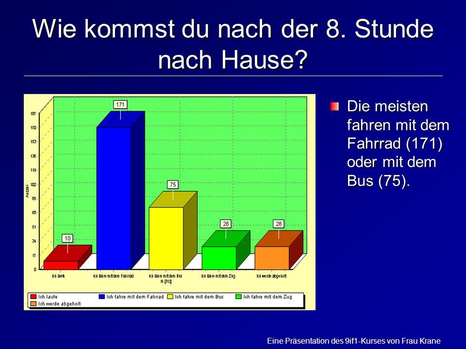 Eine Präsentation des 9if1-Kurses von Frau Krane Wie kommst du nach der 8. Stunde nach Hause? Die meisten fahren mit dem Fahrrad (171) oder mit dem Bu