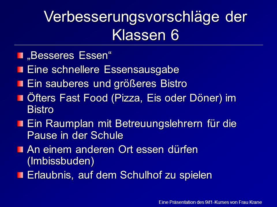 Eine Präsentation des 9if1-Kurses von Frau Krane Besseres Essen Eine schnellere Essensausgabe Ein sauberes und größeres Bistro Öfters Fast Food (Pizza