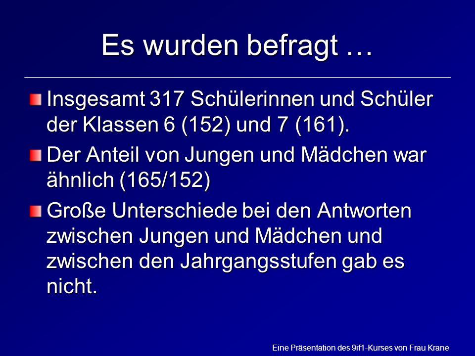 Eine Präsentation des 9if1-Kurses von Frau Krane Es wurden befragt … Insgesamt 317 Schülerinnen und Schüler der Klassen 6 (152) und 7 (161). Der Antei
