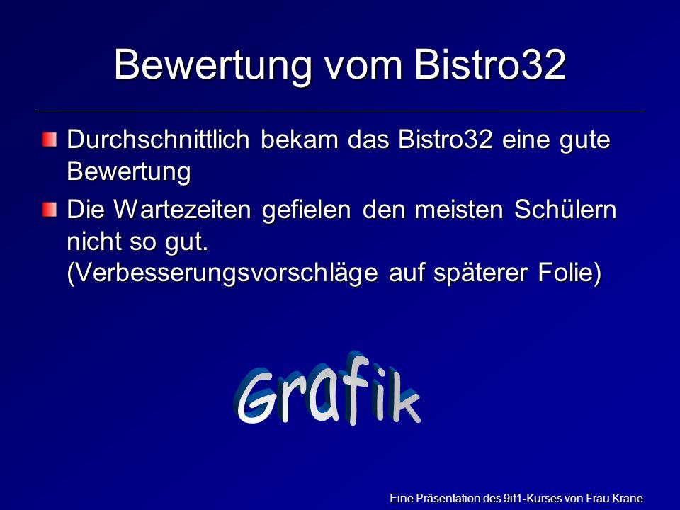 Eine Präsentation des 9if1-Kurses von Frau Krane Bewertung vom Bistro32 Durchschnittlich bekam das Bistro32 eine gute Bewertung Die Wartezeiten gefiel
