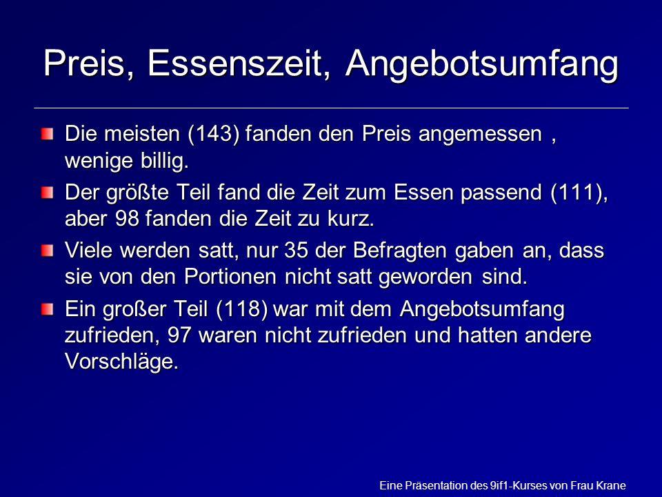 Eine Präsentation des 9if1-Kurses von Frau Krane Preis, Essenszeit, Angebotsumfang Die meisten (143) fanden den Preis angemessen, wenige billig. Der g