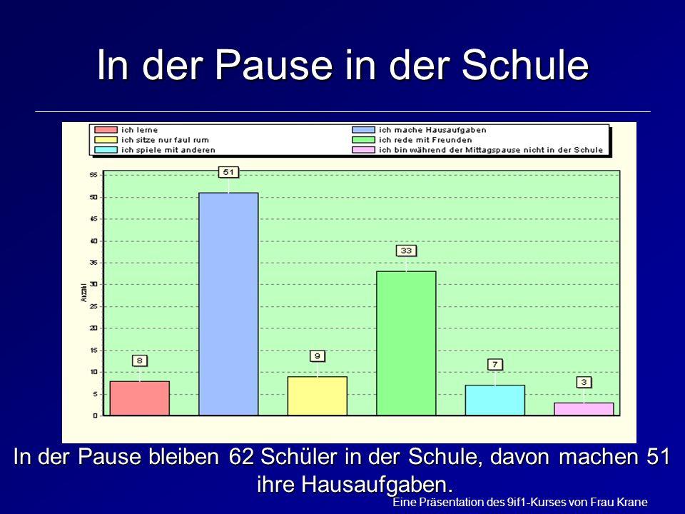 Eine Präsentation des 9if1-Kurses von Frau Krane In der Pause in der Schule In der Pause bleiben 62 Schüler in der Schule, davon machen 51 ihre Hausau