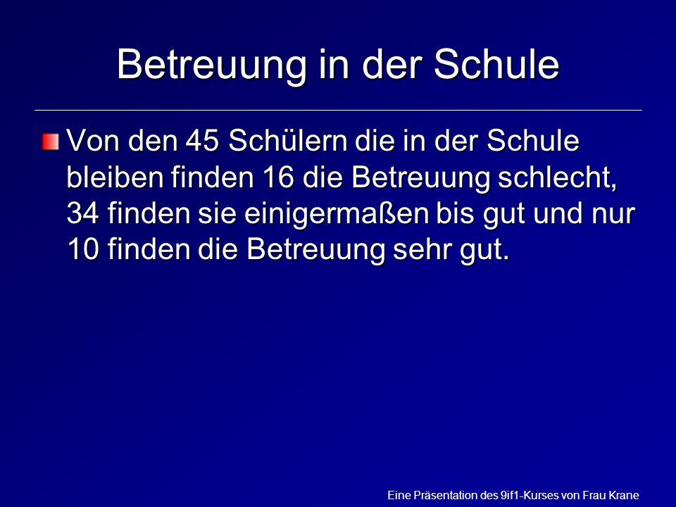 Eine Präsentation des 9if1-Kurses von Frau Krane Betreuung in der Schule Von den 45 Schülern die in der Schule bleiben finden 16 die Betreuung schlech