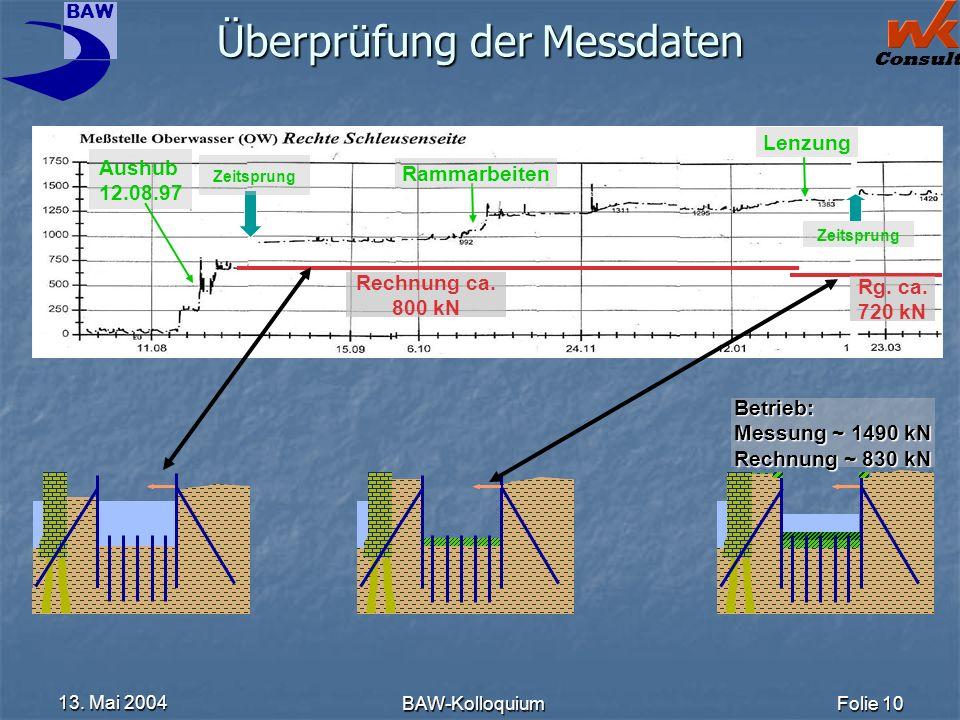 BAW Consult 13. Mai 2004 BAW-KolloquiumFolie 10 Überprüfung der Messdaten Aushub 12.08.97 Lenzung Zeitsprung Rechnung ca. 800 kN Rg. ca. 720 kN Betrie