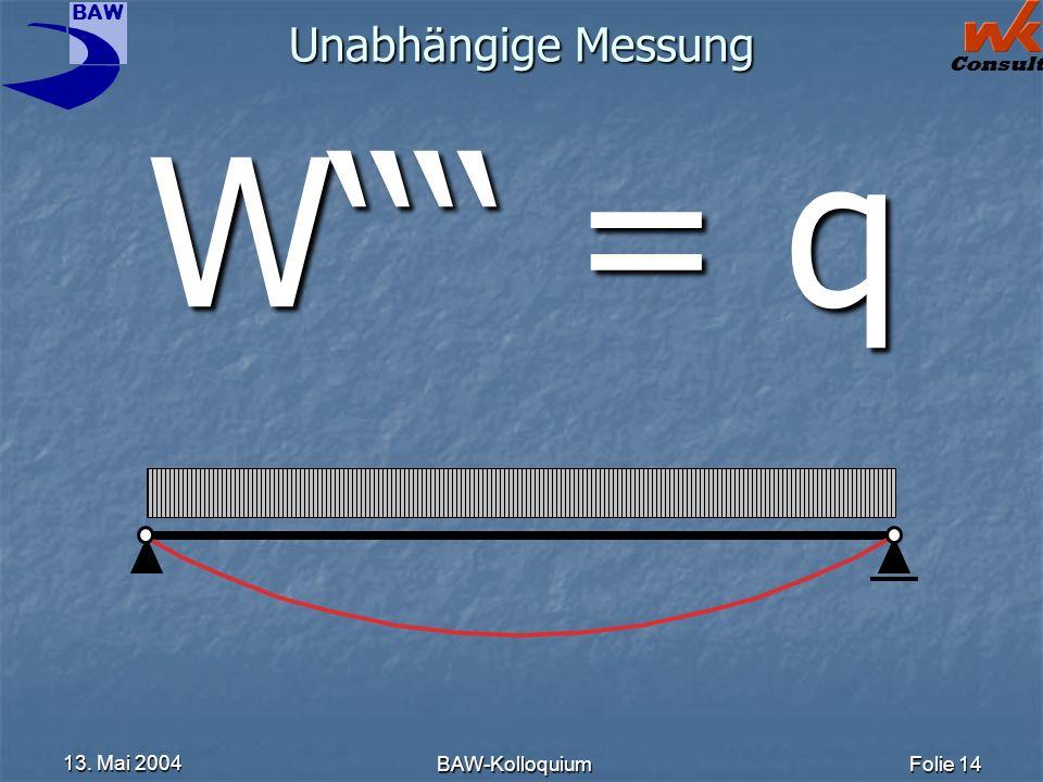 BAW Consult 13. Mai 2004 BAW-KolloquiumFolie 14 Unabhängige Messung W = q