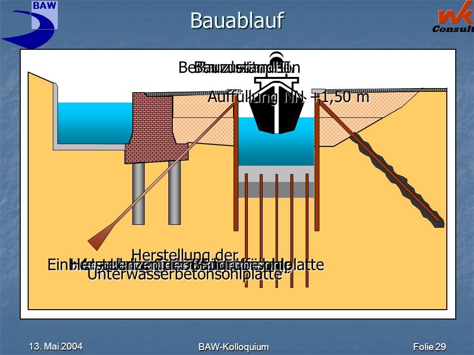 BAW Consult 13. Mai 2004 BAW-KolloquiumFolie 29 Bauablauf Auffüllung NN +1,50 m Bestandssituation Einbringen der Spundwände Betrieb Kammeraushub und A