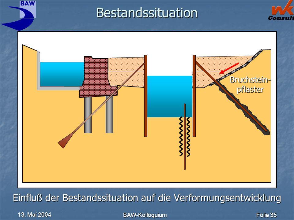 BAW Consult 13. Mai 2004 BAW-KolloquiumFolie 35 Bestandssituation Einfluß der Bestandssituation auf die Verformungsentwicklung Bruchstein- pflaster