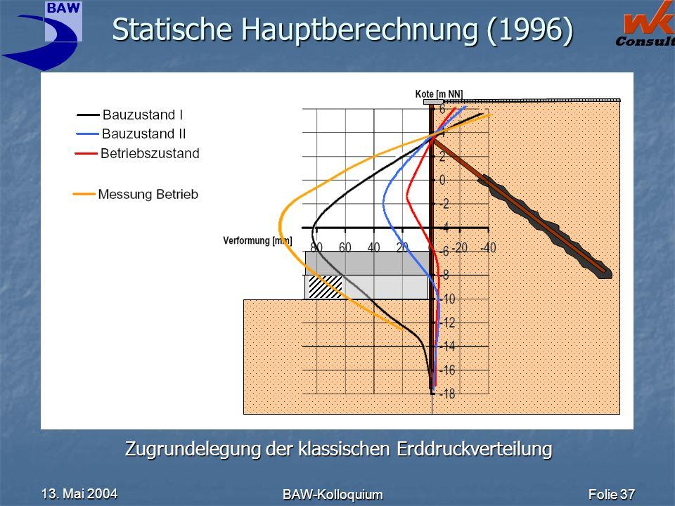BAW Consult 13. Mai 2004 BAW-KolloquiumFolie 37 Statische Hauptberechnung (1996) Zugrundelegung der klassischen Erddruckverteilung