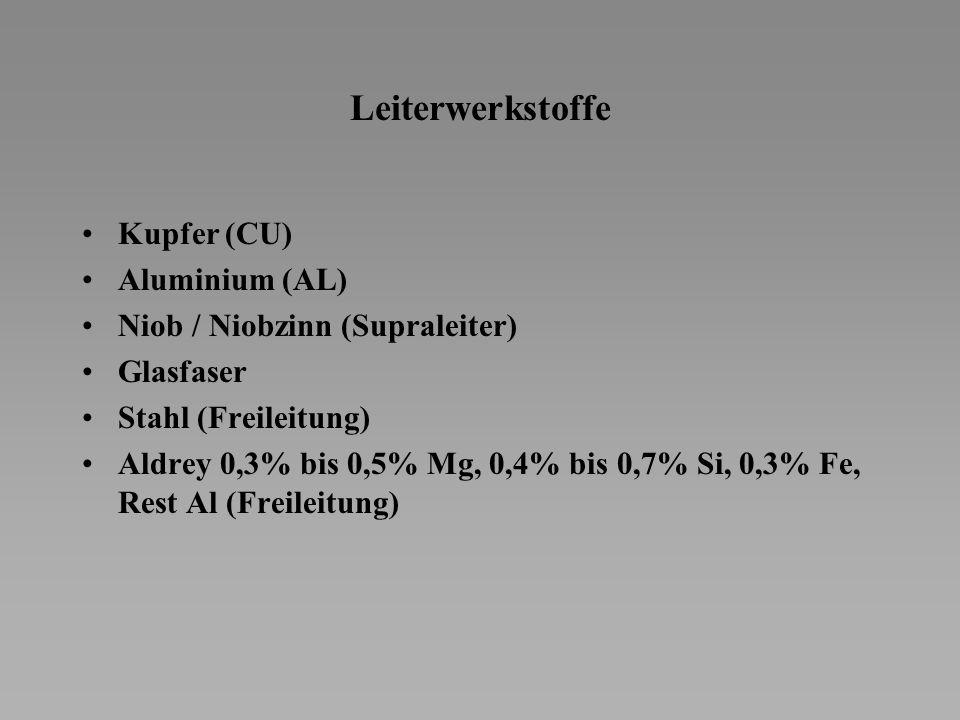 Leiterwerkstoffe Kupfer (CU) Aluminium (AL) Niob / Niobzinn (Supraleiter) Glasfaser Stahl (Freileitung) Aldrey 0,3% bis 0,5% Mg, 0,4% bis 0,7% Si, 0,3% Fe, Rest Al (Freileitung)