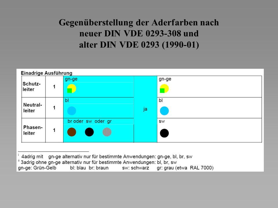 Gegenüberstellung der Aderfarben nach neuer DIN VDE 0293-308 und alter DIN VDE 0293 (1990-01)