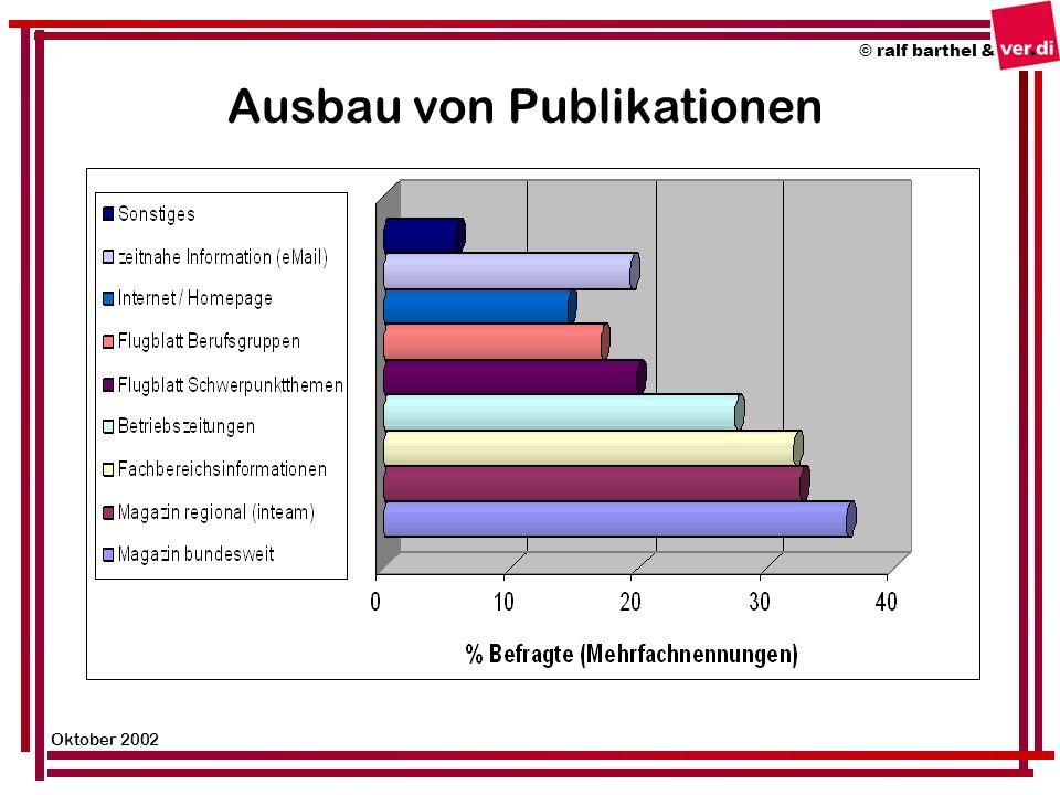 Ausbau von Publikationen © ralf barthel & Oktober 2002