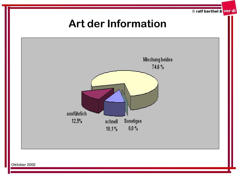 Art der Information © ralf barthel & Oktober 2002