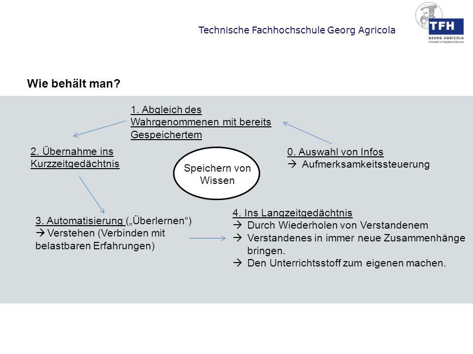 Technische Fachhochschule Georg Agricola Wie behält man? Speichern von Wissen 1. Abgleich des Wahrgenommenen mit bereits Gespeichertem 2. Übernahme in
