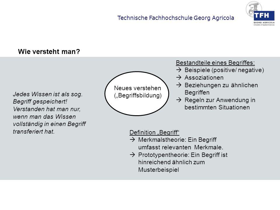 Technische Fachhochschule Georg Agricola Wie versteht man? Neues verstehen (Begriffsbildung) Bestandteile eines Begriffes: Beispiele (positive/ negati