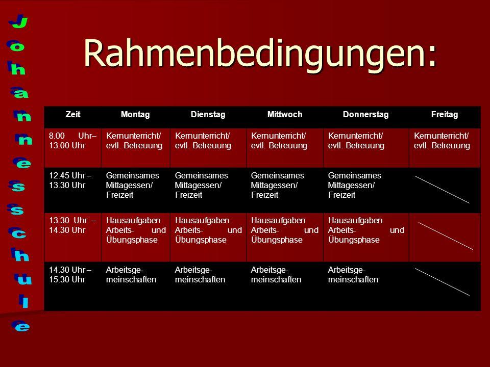 Rahmenbedingungen: ZeitMontagDienstagMittwochDonnerstagFreitag 8.00 Uhr– 13.00 Uhr Kernunterricht/ evtl.