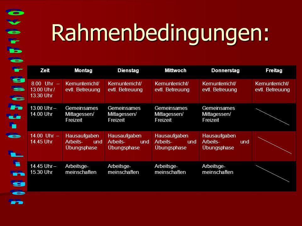 Rahmenbedingungen: ZeitMontagDienstagMittwochDonnerstagFreitag 8.00 Uhr – 13.00 Uhr / 13.30 Uhr Kernunterricht/ evtl.
