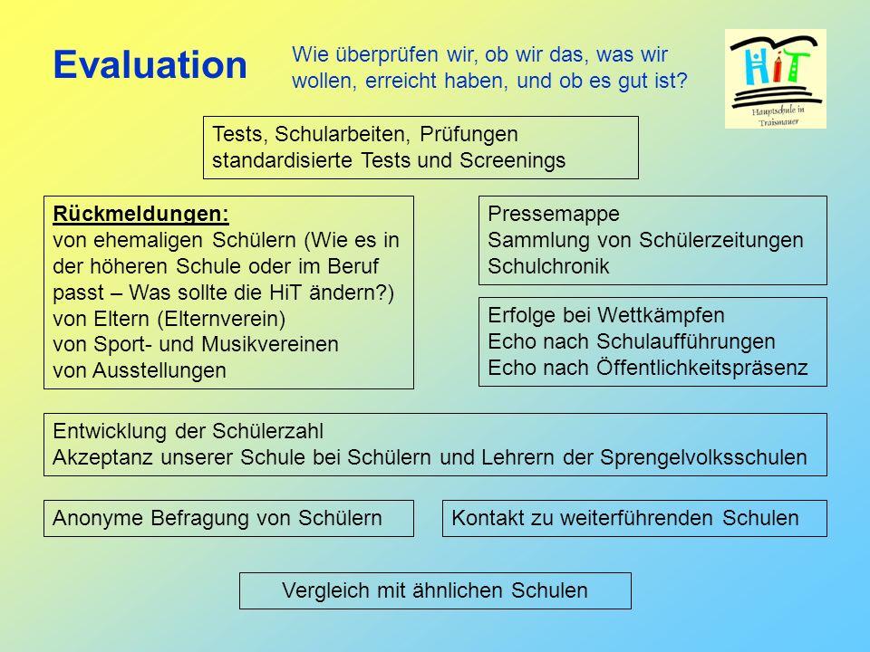 Wie überprüfen wir, ob wir das, was wir wollen, erreicht haben, und ob es gut ist? Evaluation Tests, Schularbeiten, Prüfungen standardisierte Tests un