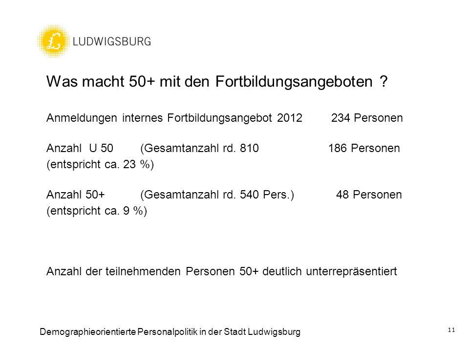 Was macht 50+ mit den Fortbildungsangeboten ? Anmeldungen internes Fortbildungsangebot 2012 234 Personen Anzahl U 50(Gesamtanzahl rd. 810 186 Personen