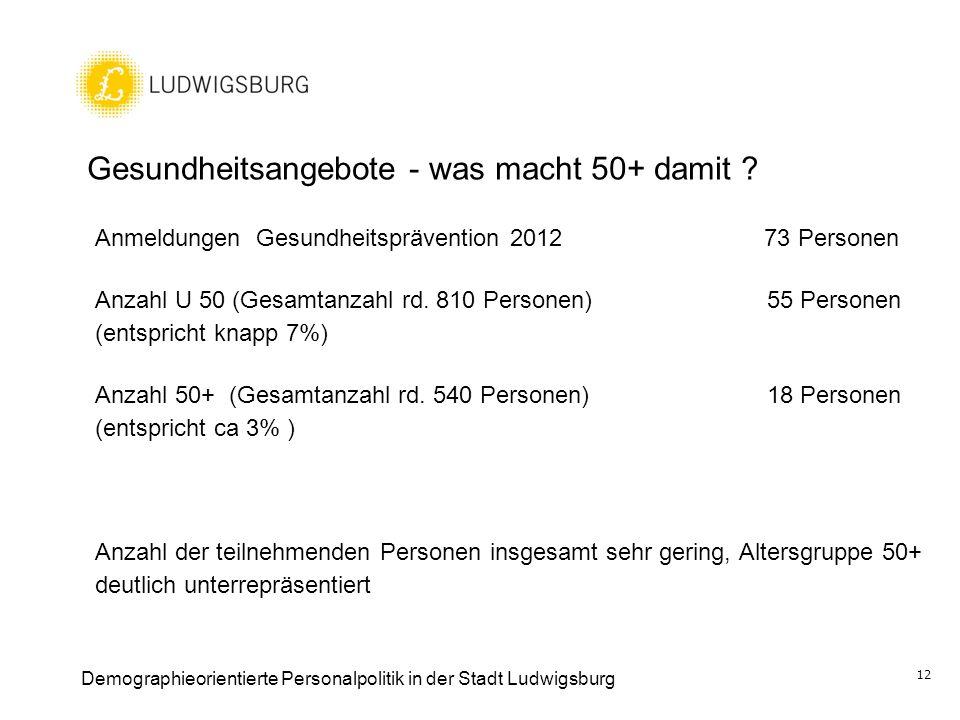 Gesundheitsangebote - was macht 50+ damit ? Anmeldungen Gesundheitsprävention 2012 73 Personen Anzahl U 50 (Gesamtanzahl rd. 810 Personen)55 Personen