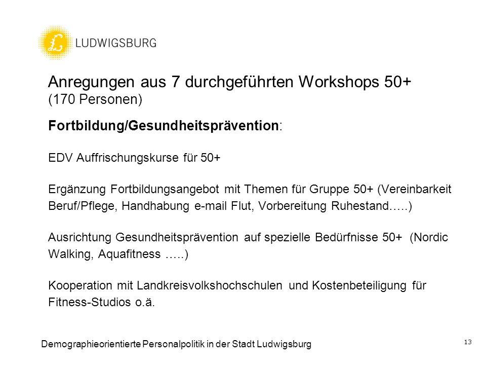 Anregungen aus 7 durchgeführten Workshops 50+ (170 Personen) Fortbildung/Gesundheitsprävention: EDV Auffrischungskurse für 50+ Ergänzung Fortbildungsa