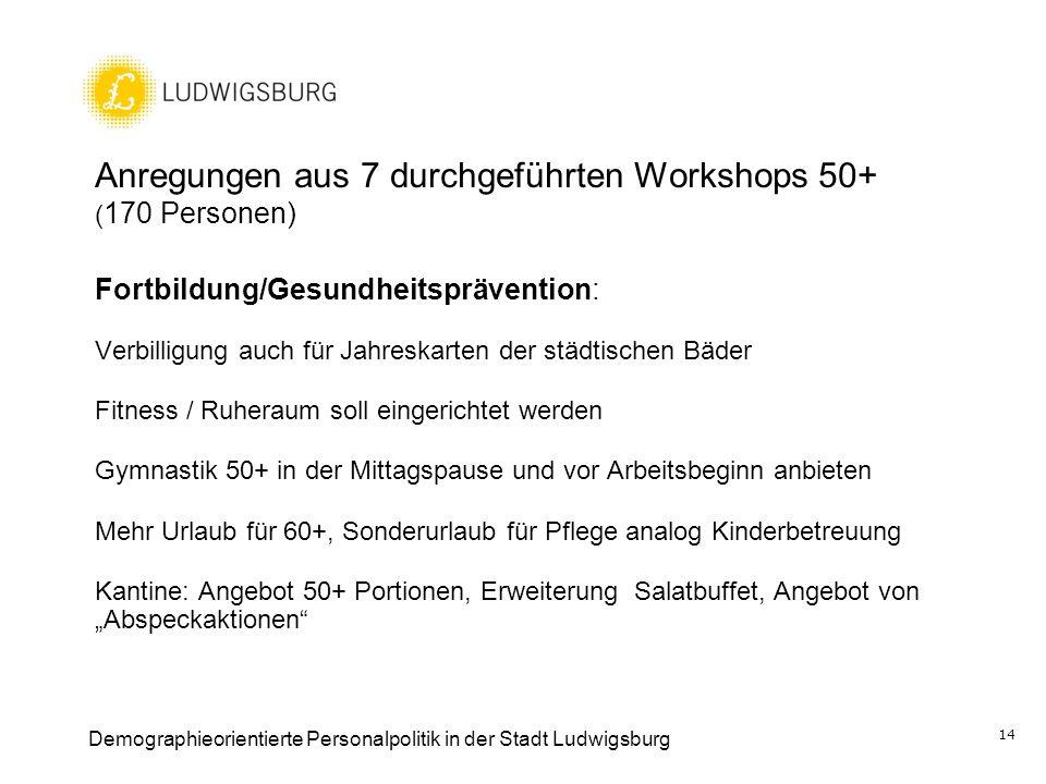 Anregungen aus 7 durchgeführten Workshops 50+ ( 170 Personen) Fortbildung/Gesundheitsprävention: Verbilligung auch für Jahreskarten der städtischen Bä