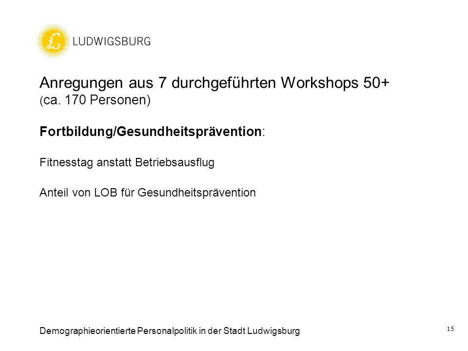 Anregungen aus 7 durchgeführten Workshops 50+ ( ca. 170 Personen) Fortbildung/Gesundheitsprävention: Fitnesstag anstatt Betriebsausflug Anteil von LOB