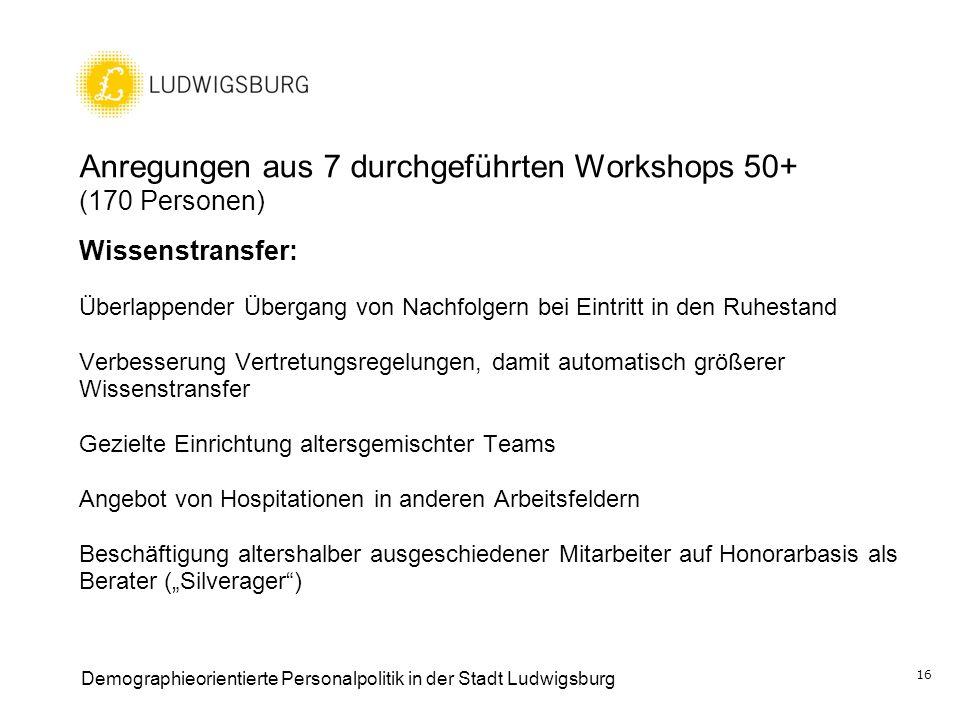Anregungen aus 7 durchgeführten Workshops 50+ (170 Personen) Wissenstransfer: Überlappender Übergang von Nachfolgern bei Eintritt in den Ruhestand Ver