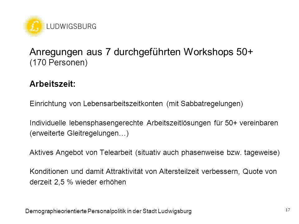 Anregungen aus 7 durchgeführten Workshops 50+ (170 Personen) Arbeitszeit: Einrichtung von Lebensarbeitszeitkonten (mit Sabbatregelungen) Individuelle