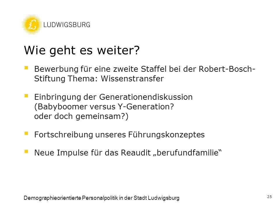 Wie geht es weiter? Bewerbung für eine zweite Staffel bei der Robert-Bosch- Stiftung Thema: Wissenstransfer Einbringung der Generationendiskussion (Ba