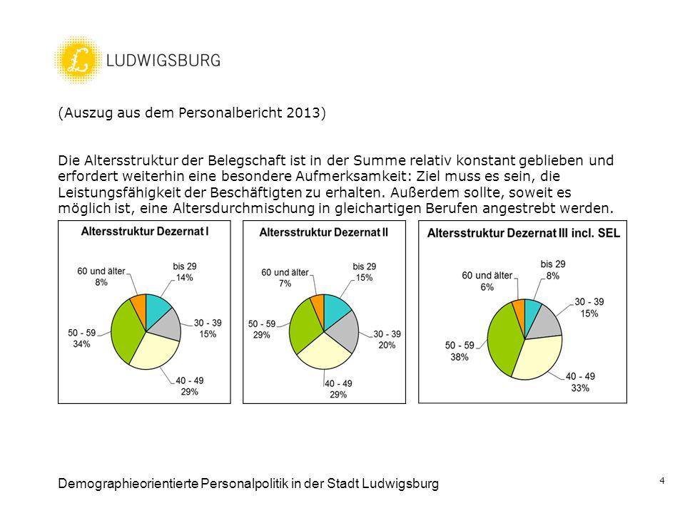 (Auszug aus dem Personalbericht 2013) Die Altersstruktur der Belegschaft ist in der Summe relativ konstant geblieben und erfordert weiterhin eine beso