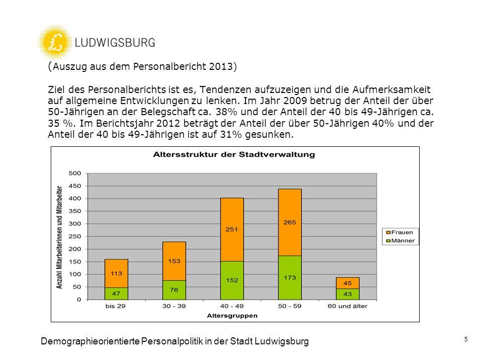 ( Auszug aus dem Personalbericht 2013) Ziel des Personalberichts ist es, Tendenzen aufzuzeigen und die Aufmerksamkeit auf allgemeine Entwicklungen zu