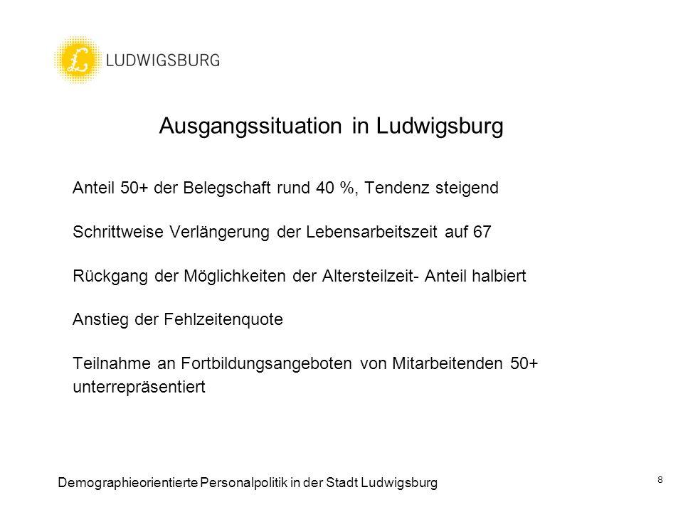 Ausgangssituation in Ludwigsburg Anteil 50+ der Belegschaft rund 40 %, Tendenz steigend Schrittweise Verlängerung der Lebensarbeitszeit auf 67 Rückgan