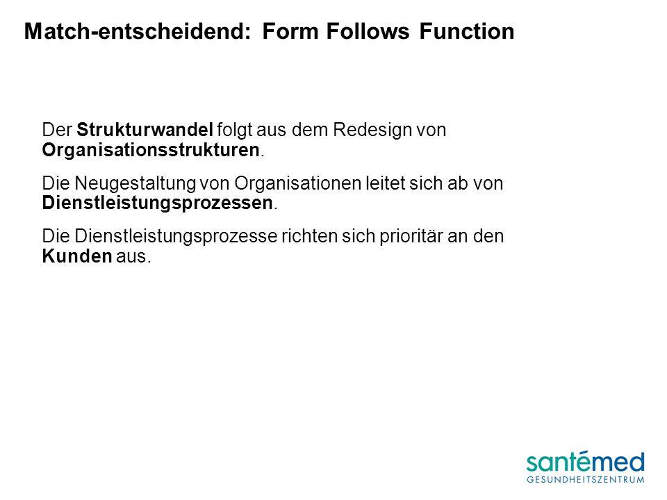Der Strukturwandel folgt aus dem Redesign von Organisationsstrukturen. Die Neugestaltung von Organisationen leitet sich ab von Dienstleistungsprozesse