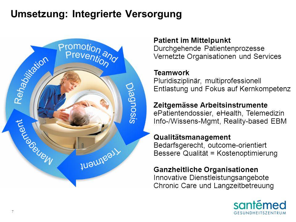 Umsetzung: Integrierte Versorgung Patient im Mittelpunkt Durchgehende Patientenprozesse Vernetzte Organisationen und Services Teamwork Pluridisziplinä