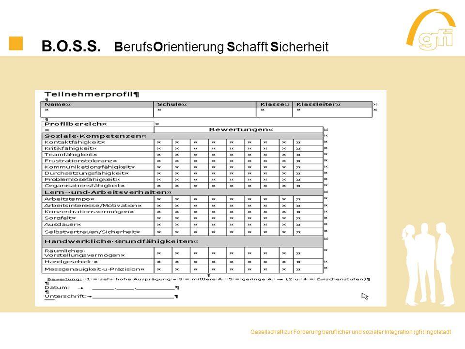B.O.S.S. BerufsOrientierung Schafft Sicherheit Gesellschaft zur Förderung beruflicher und sozialer Integration (gfi) Ingolstadt