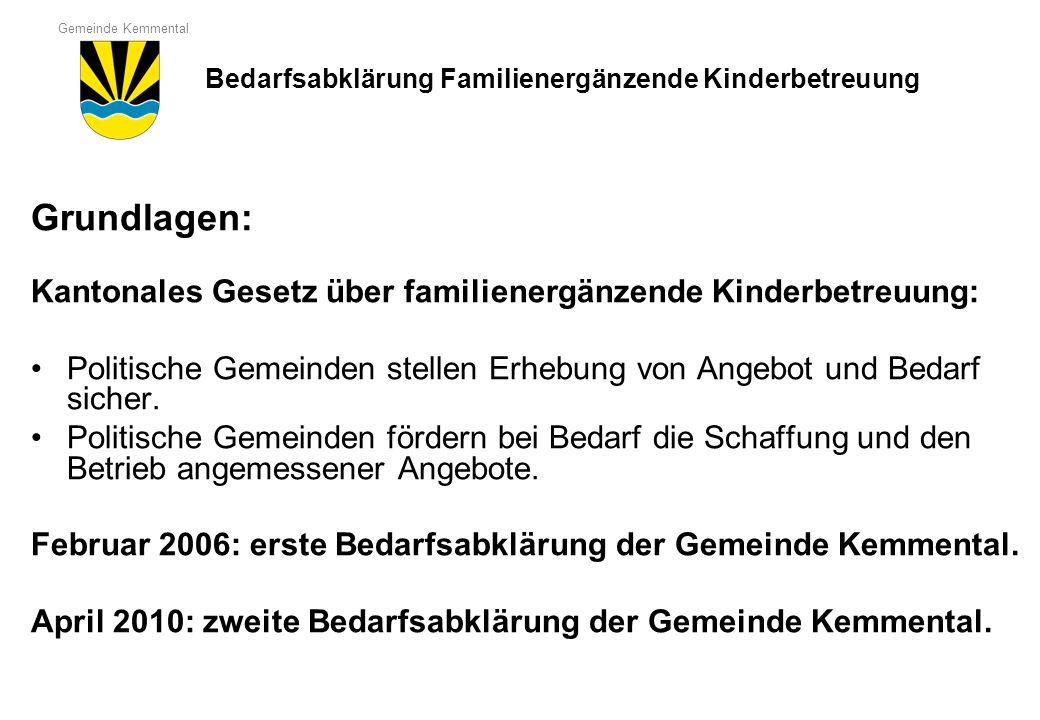 Gemeinde Kemmental Grundlagen: Kantonales Gesetz über familienergänzende Kinderbetreuung: Politische Gemeinden stellen Erhebung von Angebot und Bedarf