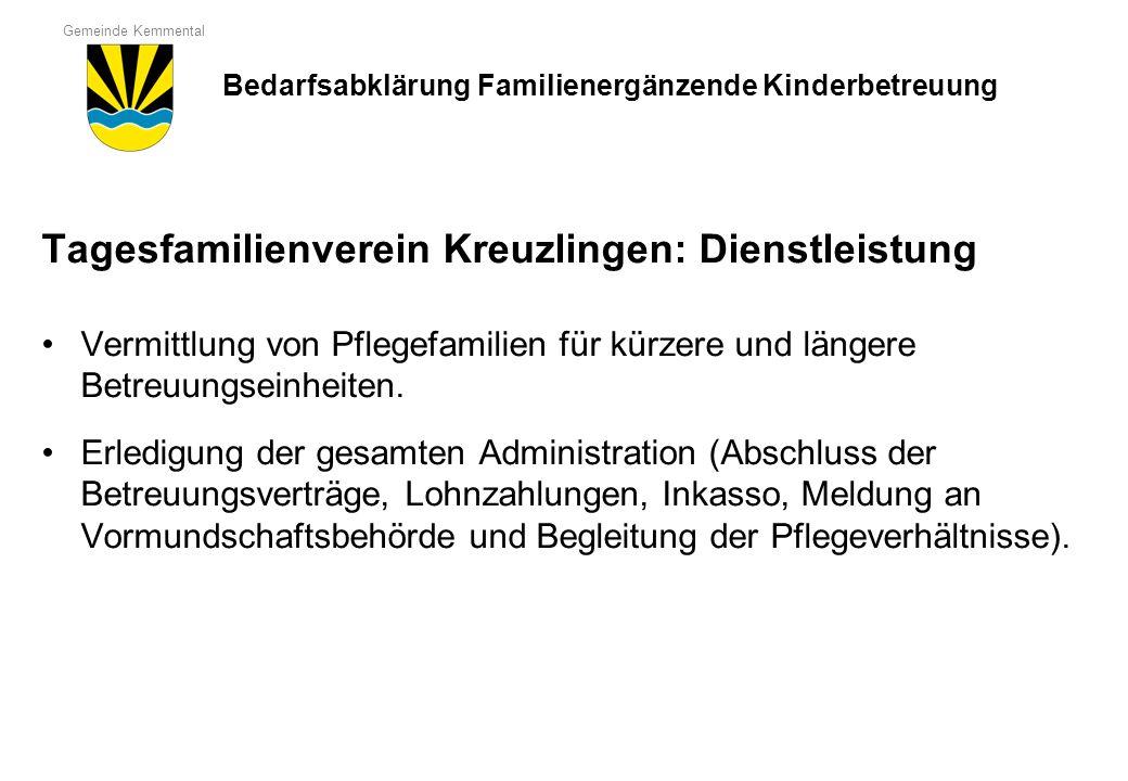 Gemeinde Kemmental Tagesfamilienverein Kreuzlingen: Dienstleistung Vermittlung von Pflegefamilien für kürzere und längere Betreuungseinheiten. Erledig