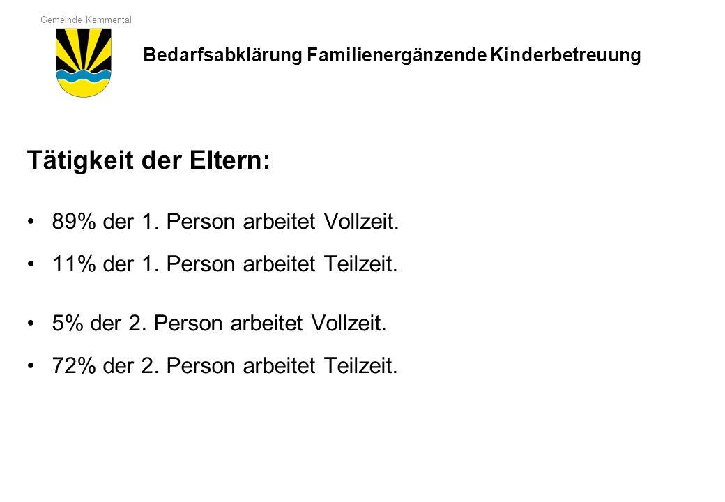 Gemeinde Kemmental Fazit bzgl.