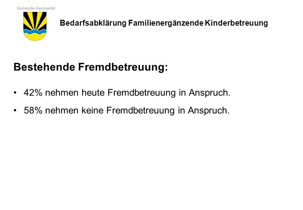 Gemeinde Kemmental Bedarf nach Art des Angebot: Von 52 Nennungen sind deren 23 für einen Mittagstisch; 13 für Blockzeiten; 12 für Tagesfamilie/Krippe; 4 für Tagesschule.