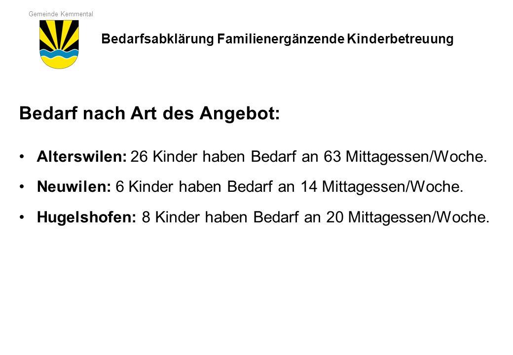 Gemeinde Kemmental Kosten: Pro Betreuungsstunde: –58%: 5.- –42%: 6.- bis 9.- –0%: 9.- bis 12.- Pro Mittagessen (inkl.