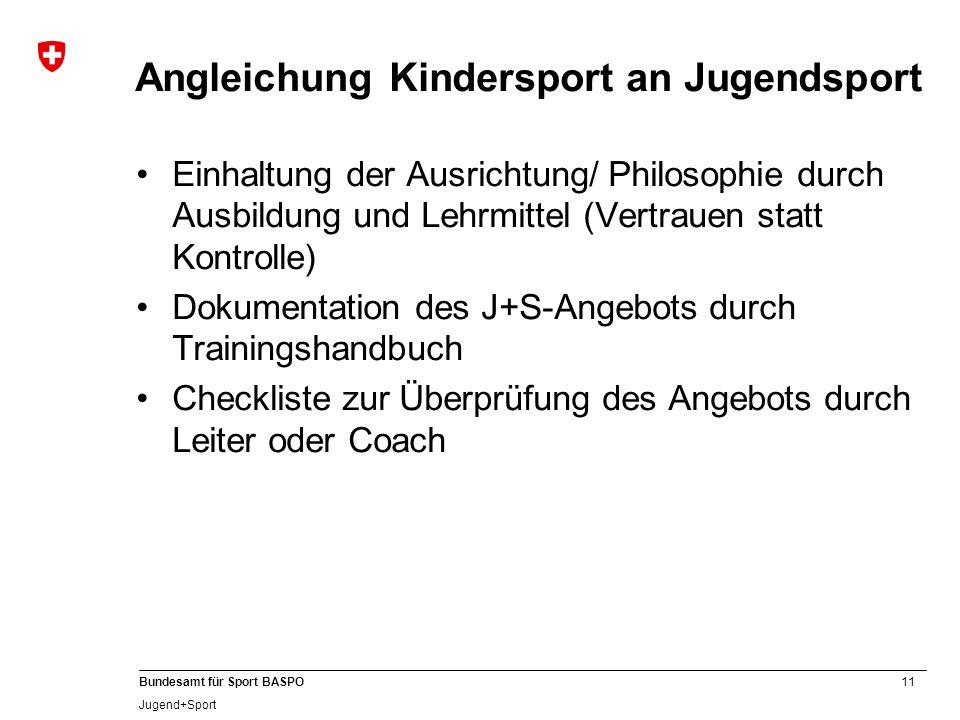 11 Bundesamt für Sport BASPO Jugend+Sport Einhaltung der Ausrichtung/ Philosophie durch Ausbildung und Lehrmittel (Vertrauen statt Kontrolle) Dokument