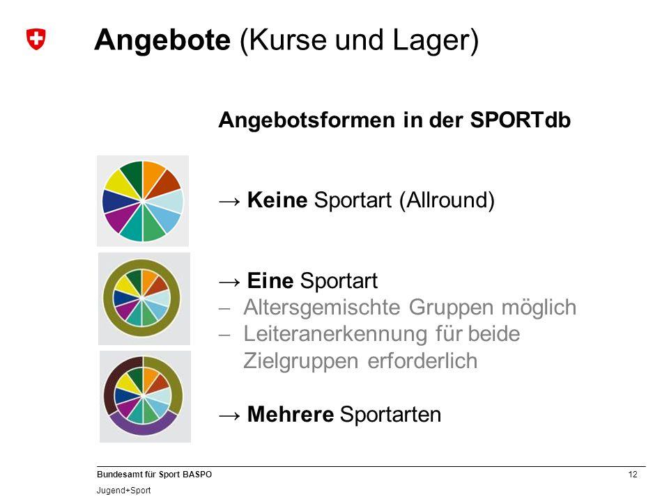 12 Bundesamt für Sport BASPO Jugend+Sport Angebote (Kurse und Lager) Angebotsformen in der SPORTdb Keine Sportart (Allround) Eine Sportart Altersgemis