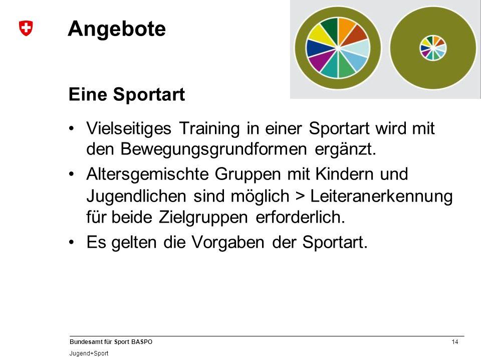 14 Bundesamt für Sport BASPO Jugend+Sport Eine Sportart Vielseitiges Training in einer Sportart wird mit den Bewegungsgrundformen ergänzt. Altersgemis