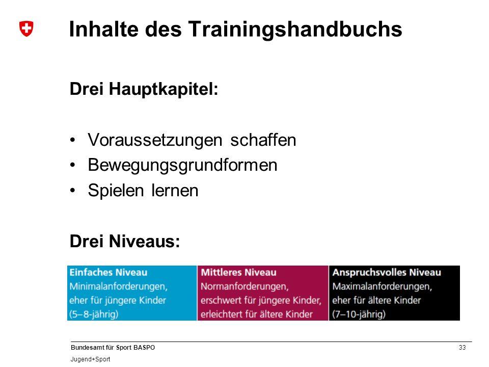 33 Bundesamt für Sport BASPO Jugend+Sport Inhalte des Trainingshandbuchs Drei Hauptkapitel: Voraussetzungen schaffen Bewegungsgrundformen Spielen lern