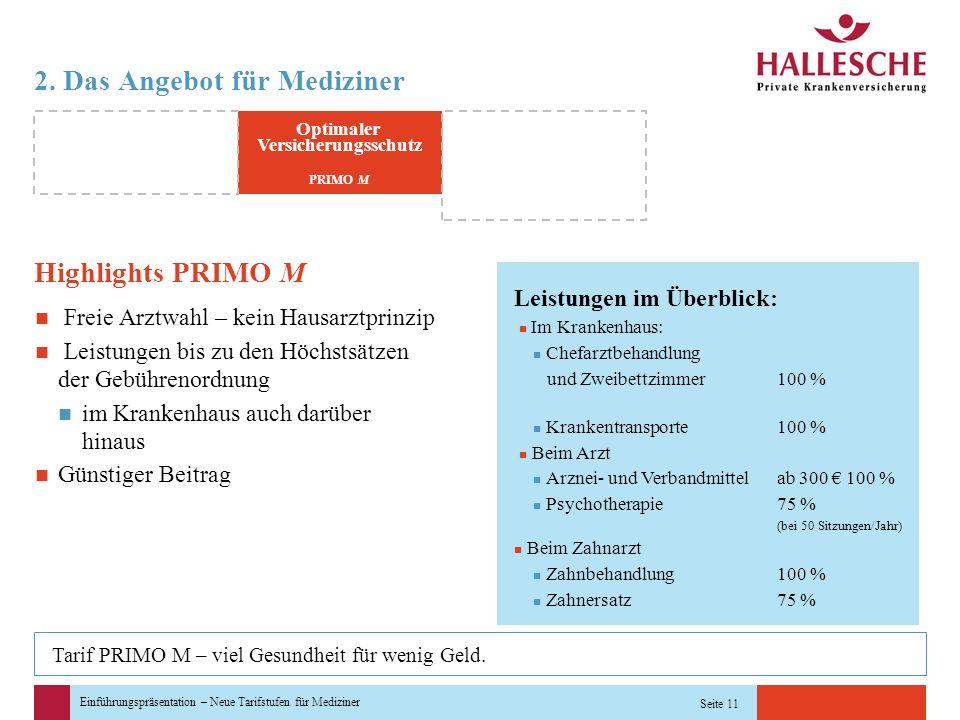 Einführungspräsentation – Neue Tarifstufen für Mediziner Seite 11 Leistungen im Überblick: Im Krankenhaus: Chefarztbehandlung und Zweibettzimmer100 %