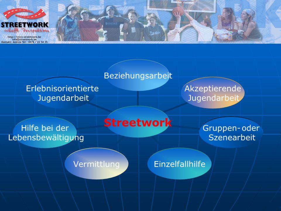 Vernetzung: Vernetzung: um Ziele effizienter verwirklichen zu um Ziele effizienter verwirklichen zu können können