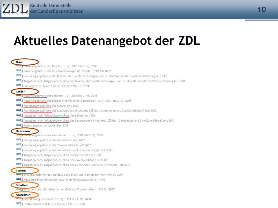 10 Aktuelles Datenangebot der ZDL