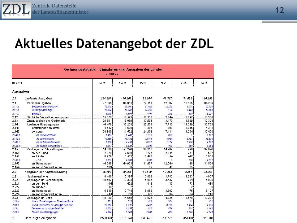 12 Aktuelles Datenangebot der ZDL
